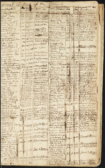 page from the Sandwich First Church records